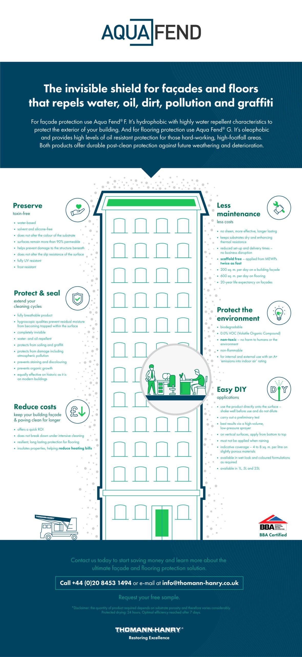 building facade protection